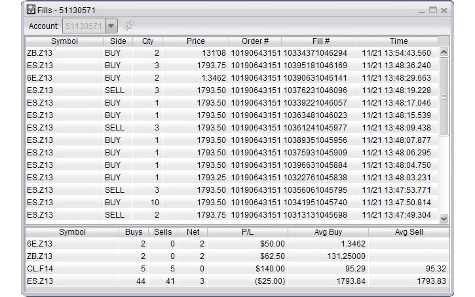screenshot of order fill window displaying summary of current day trading