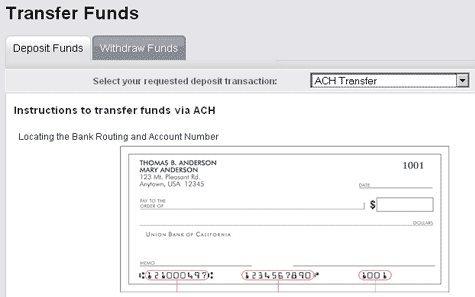funds transfer via wire or automated clearing house